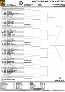 ATP1000 Montecarlo draw