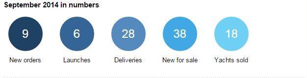 2014 deliveries